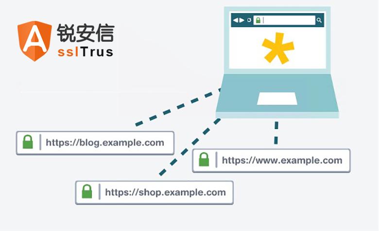 搭建多个https子站点首选锐安信sslTrus通配符证书