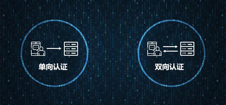 什么是SSL双向认证,与单向认证证书有什么区别?