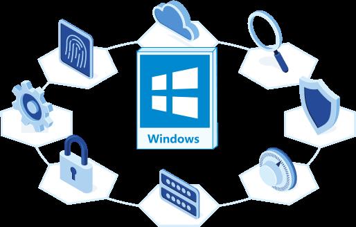 受微软信任的交叉证书已过期,如何再给内核驱动数字签名